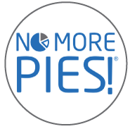 No More Pies